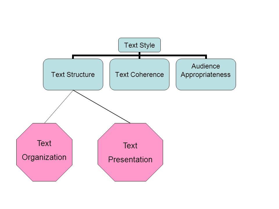 Text Organization Text Presentation
