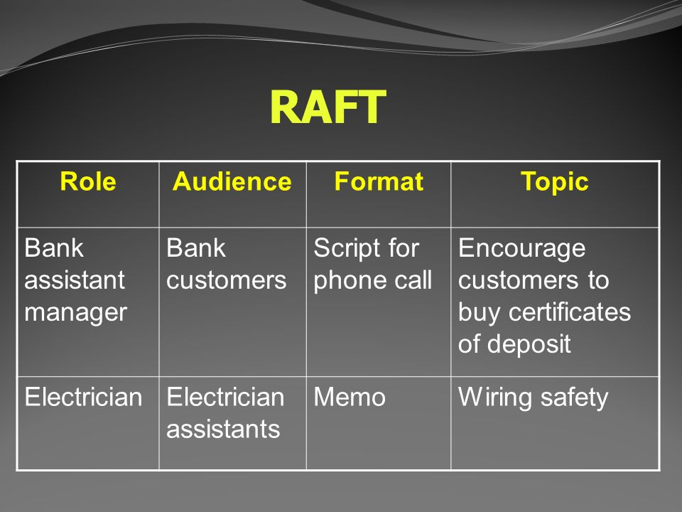 RAFT Writing Activity Role – What is the writers role.