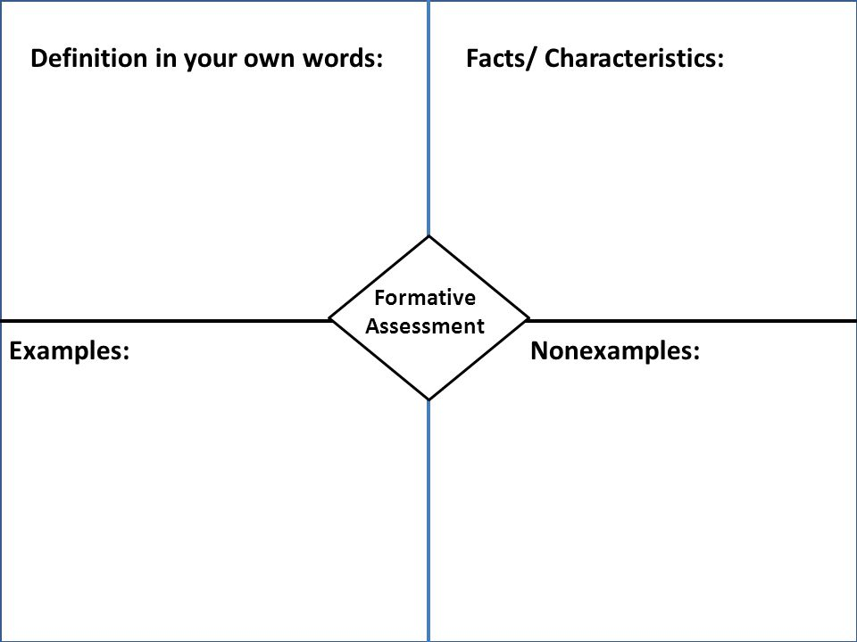 Formative Assessment Definition in your own words:Facts/ Characteristics: Examples:Nonexamples: