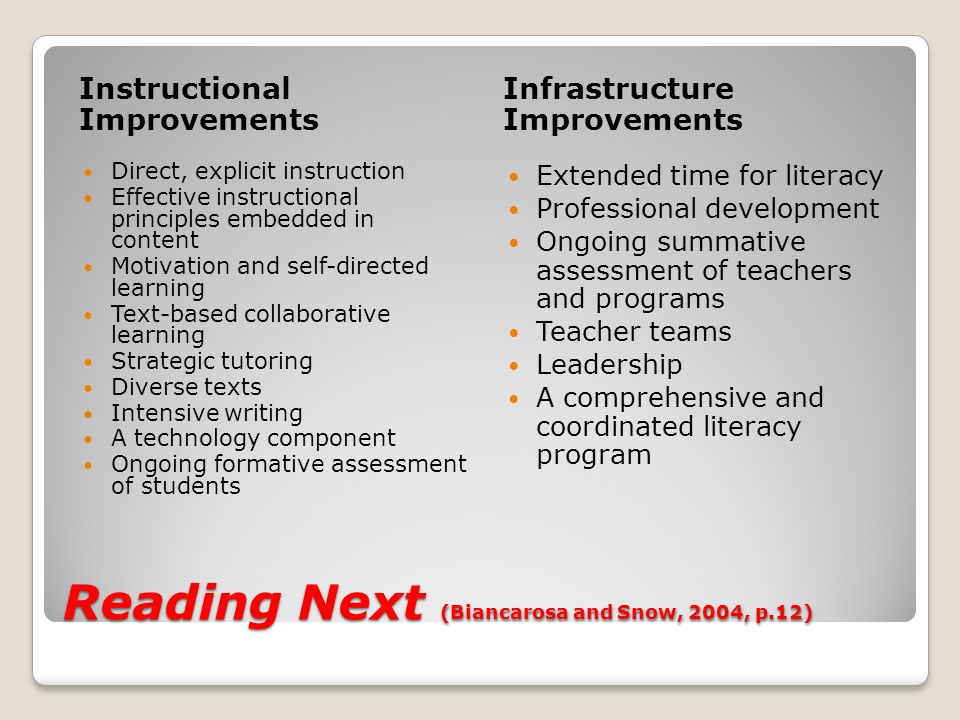 Reading Next (Biancarosa and Snow, 2004, p.12) Instructional Improvements Infrastructure Improvements Direct, explicit instruction Effective instructional principles embedded in content Motivation and self-directed learning Text-based collaborative learning Strategic tutoring Diverse texts Intensive writing A technology component Ongoing formative assessment of students Extended time for literacy Professional development Ongoing summative assessment of teachers and programs Teacher teams Leadership A comprehensive and coordinated literacy program