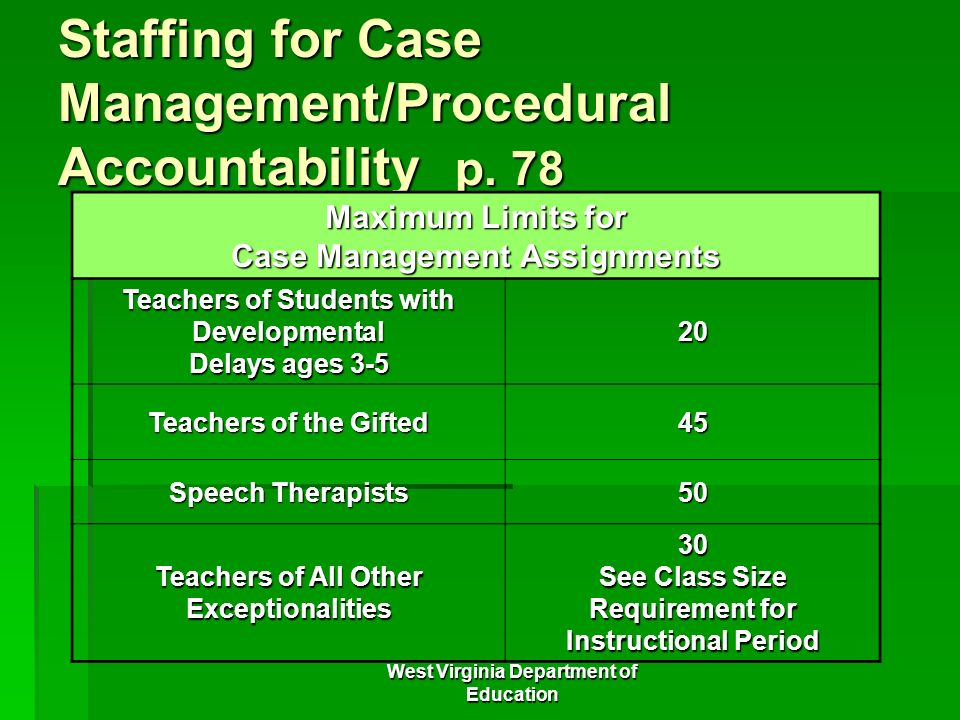 West Virginia Department of Education Staffing for Case Management/Procedural Accountability p. 78 Maximum Limits for Case Management Assignments Teac