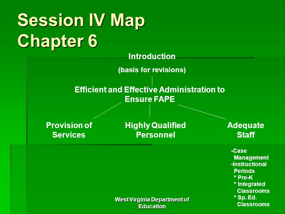West Virginia Department of Education Session IV Map Chapter 6 Efficient and Effective Administration to Ensure FAPE Provision of Services Highly Qual