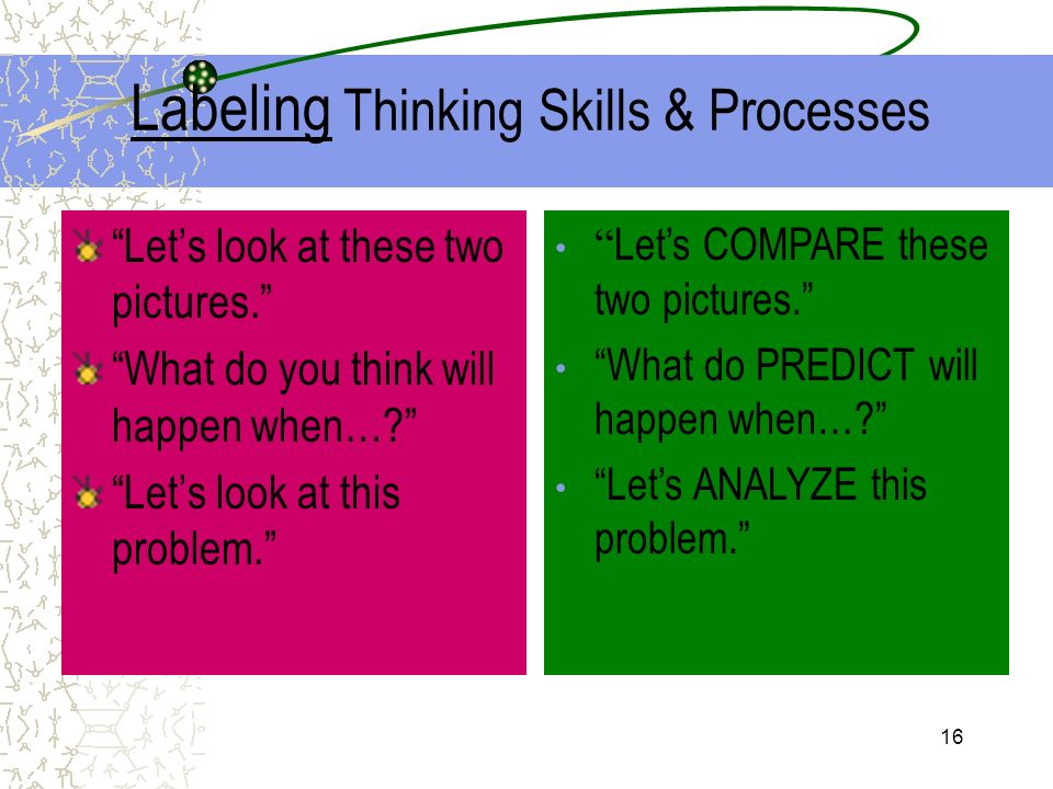16 Labeling Thinking Skills & Processes Lets look at these two pictures. What do you think will happen when…? Lets look at this problem. Lets COMPARE
