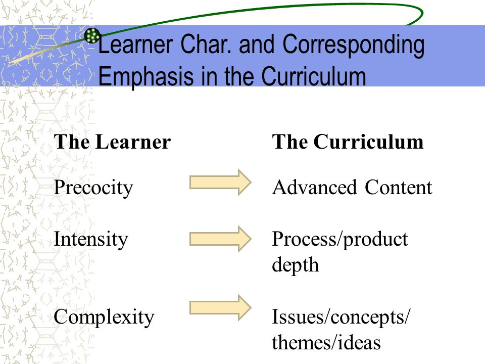 Learner Char. and Corresponding Emphasis in the Curriculum The Learner Precocity Intensity Complexity The Curriculum Advanced Content Process/product