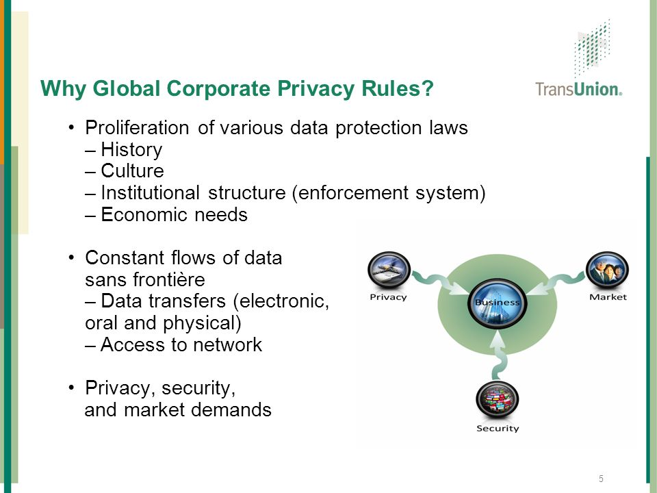 5 Why Global Corporate Privacy Rules? Proliferation of various data protection laws –History –Culture –Institutional structure (enforcement system) –E