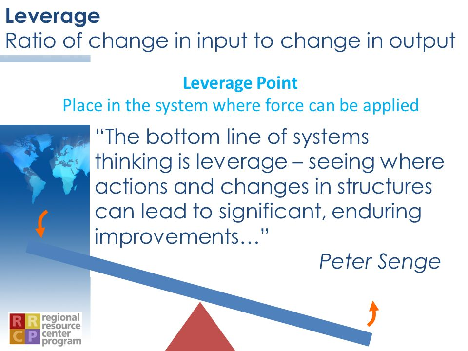 Leverage Point Place in the system where force can be applied The bottom line of systems thinking is leverage – seeing where actions and changes in st
