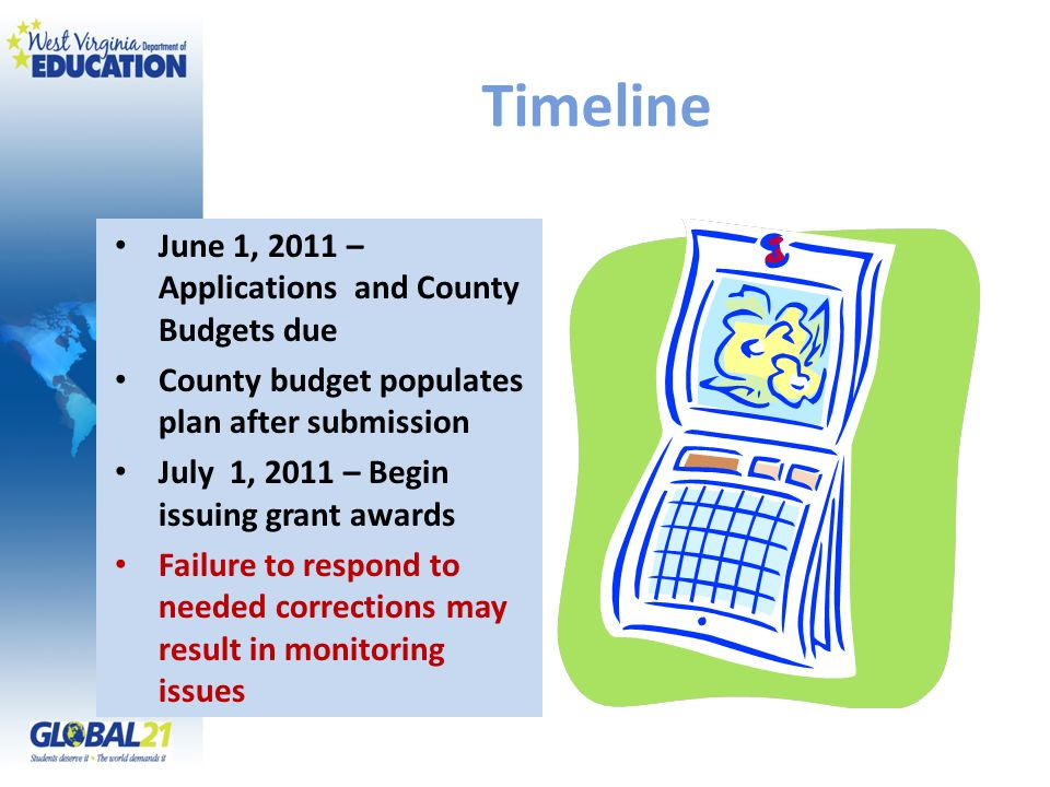 Timeline June 1, 2011 – Applications and County Budgets due County budget populates plan after submission July 1, 2011 – Begin issuing grant awards Fa