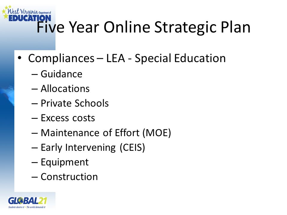 Five Year Online Strategic Plan Compliances – LEA - Special Education – Guidance – Allocations – Private Schools – Excess costs – Maintenance of Effor