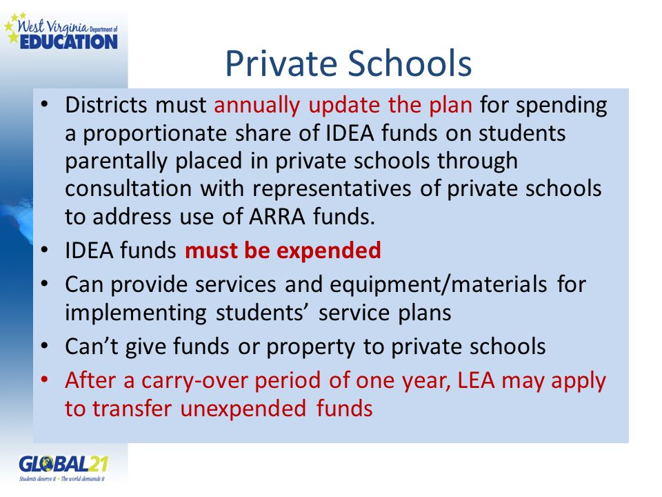 Private Schools Districts must annually update the plan for spending a proportionate share of IDEA funds on students parentally placed in private scho