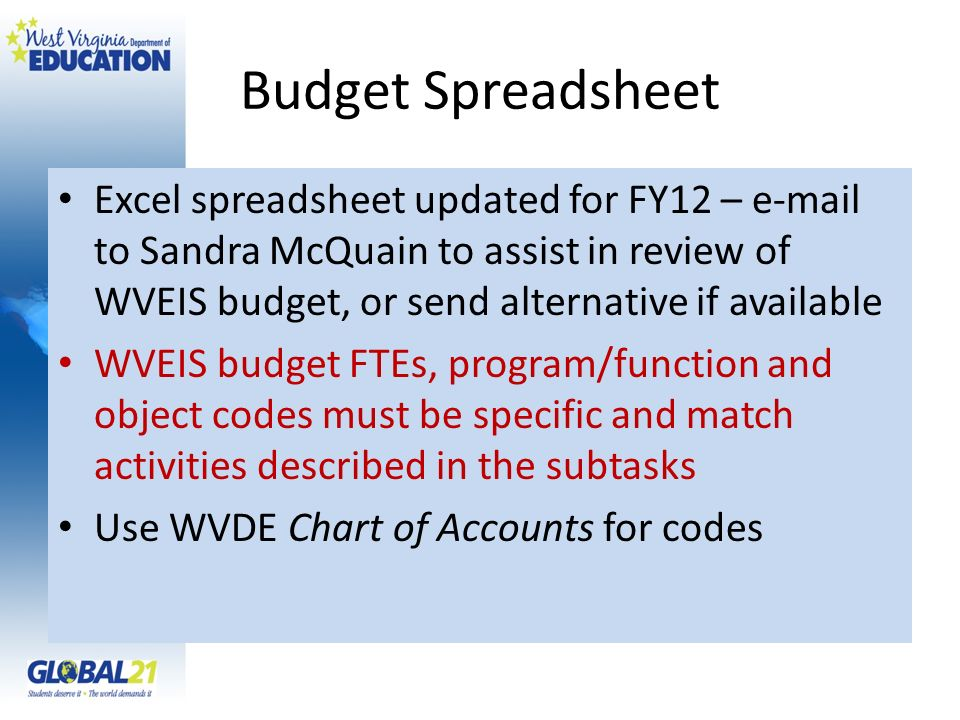 Budget Spreadsheet Excel spreadsheet updated for FY12 – e-mail to Sandra McQuain to assist in review of WVEIS budget, or send alternative if available