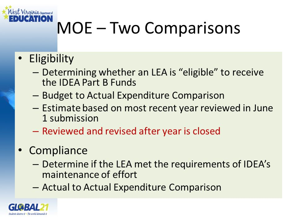 MOE – Two Comparisons Eligibility – Determining whether an LEA is eligible to receive the IDEA Part B Funds – Budget to Actual Expenditure Comparison