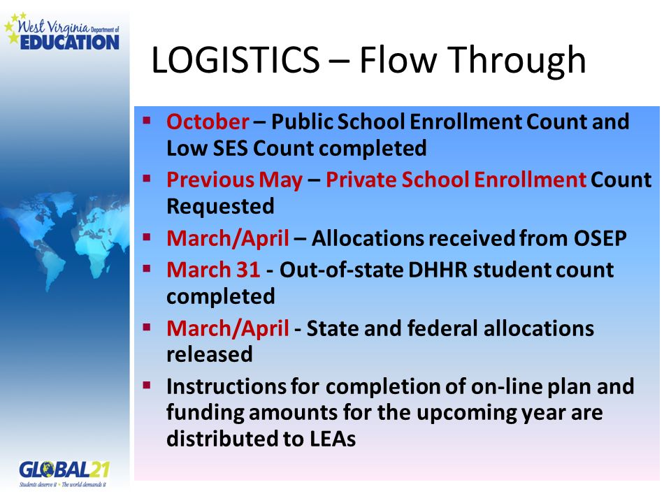 LOGISTICS – Flow Through October – Public School Enrollment Count and Low SES Count completed Previous May – Private School Enrollment Count Requested