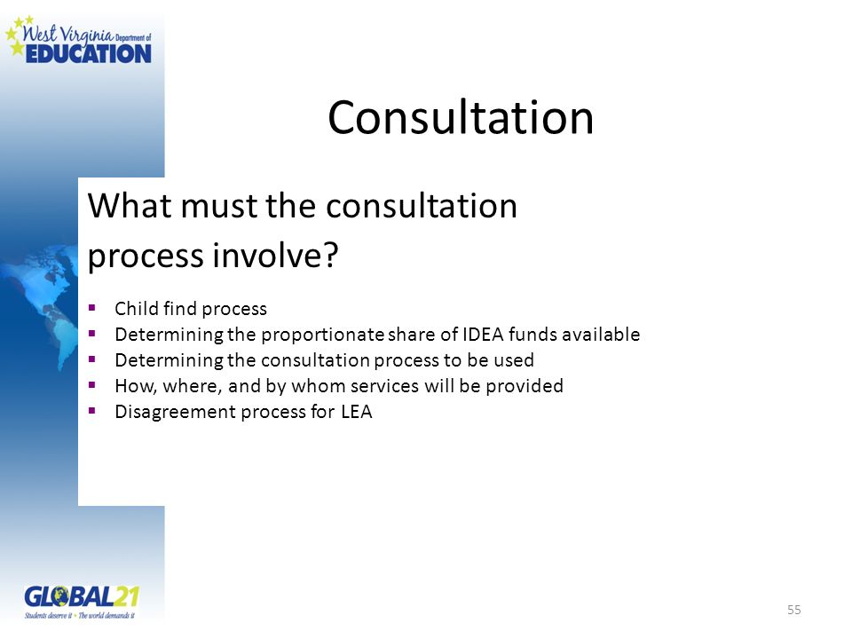 Consultation What must the consultation process involve? 55 Child find process Determining the proportionate share of IDEA funds available Determining