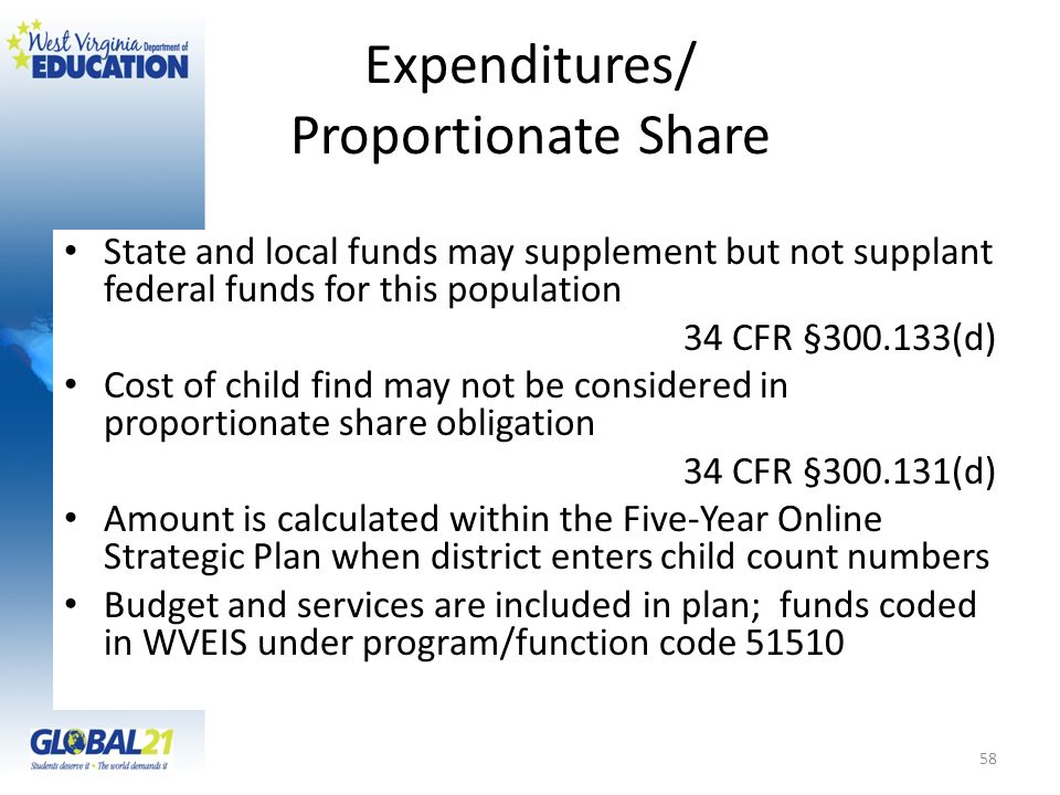 Expenditures/ Proportionate Share State and local funds may supplement but not supplant federal funds for this population 34 CFR §300.133(d) Cost of c