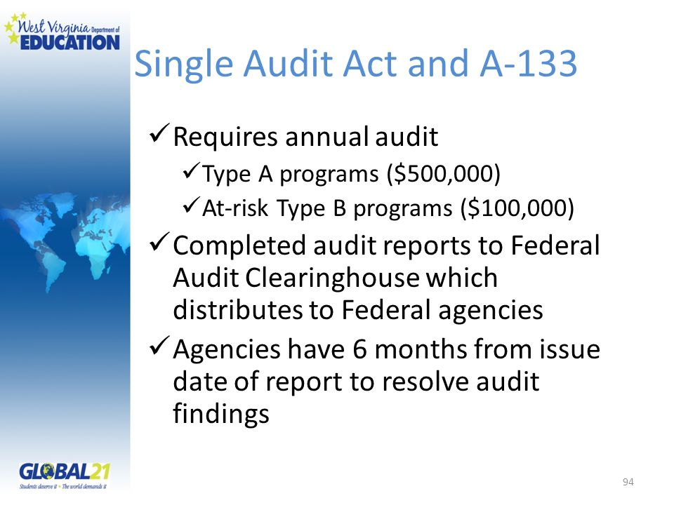 94 Single Audit Act and A-133 Requires annual audit Type A programs ($500,000) At-risk Type B programs ($100,000) Completed audit reports to Federal A