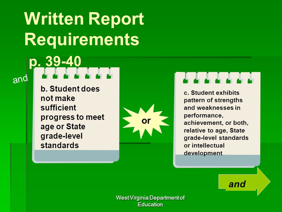 West Virginia Department of Education Written Report Requirements p. 39-40 and b. Student does not make sufficient progress to meet age or State grade