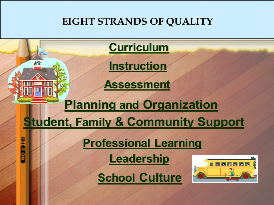 TIER 1 STANDARDS AND COMPETENCY BASED GUIDANCE AND COUNSELING PROGRAM Program Standards include: Academic/Social/Emotional and Career Development Scho