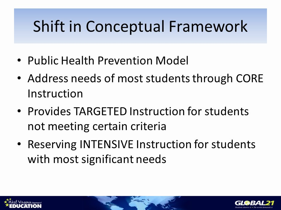 Public Health Prevention Model Address needs of most students through CORE Instruction Provides TARGETED Instruction for students not meeting certain criteria Reserving INTENSIVE Instruction for students with most significant needs Shift in Conceptual Framework