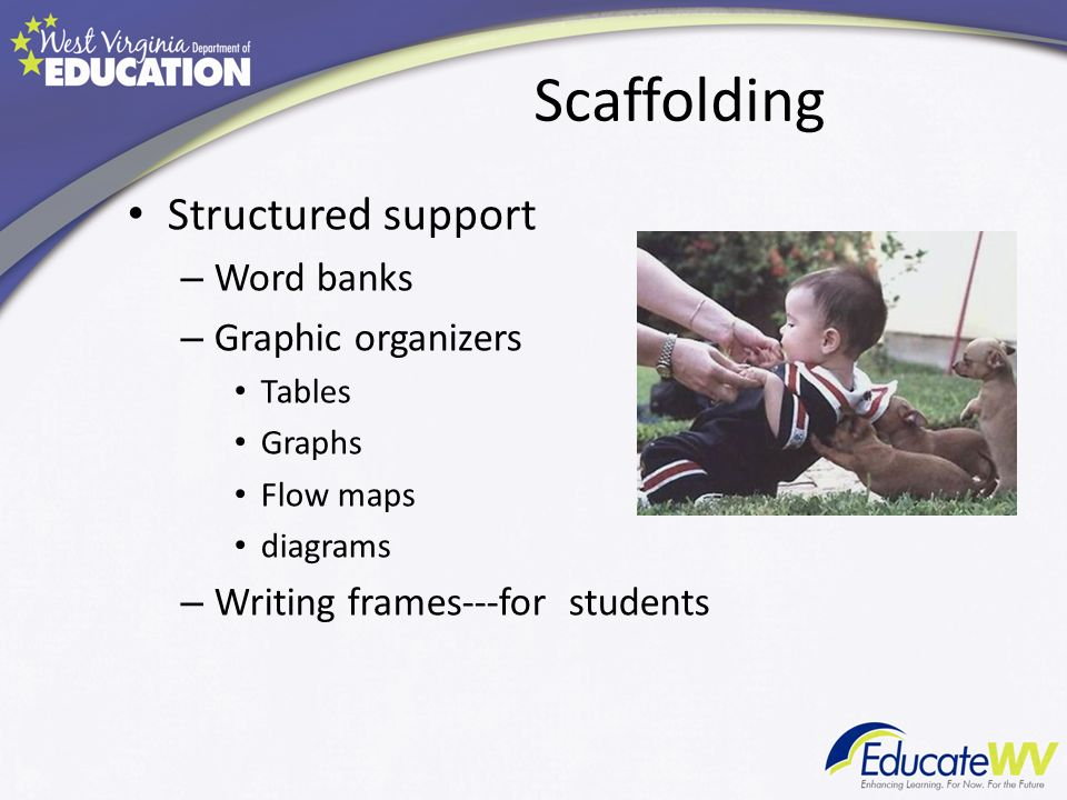 Scaffolding Structured support – Word banks – Graphic organizers Tables Graphs Flow maps diagrams – Writing frames---for students