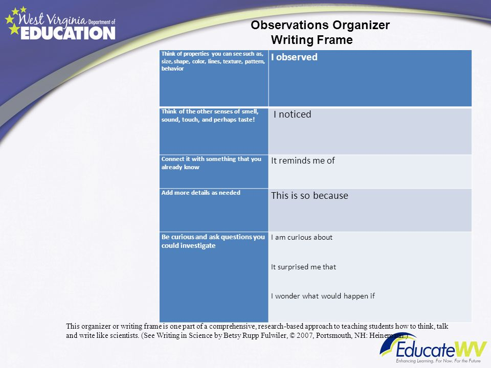 This organizer or writing frame is one part of a comprehensive, research-based approach to teaching students how to think, talk and write like scientists.