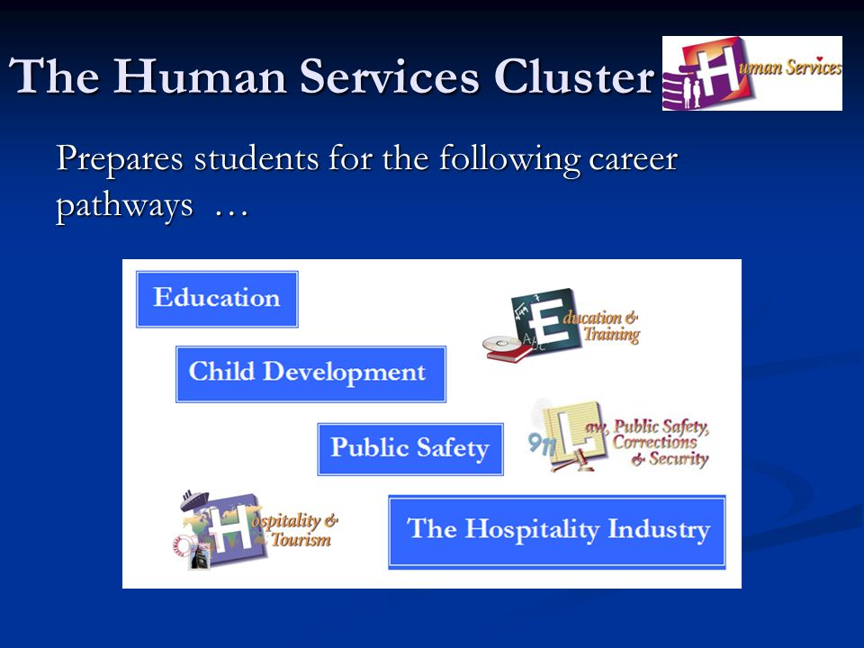 The Human Services Cluster Prepares students for the following career pathways …