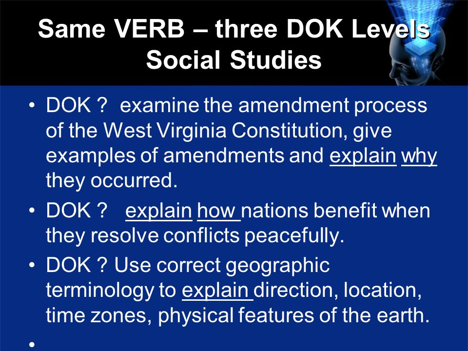 Same VERB – three DOK Levels Social Studies DOK ? examine the amendment process of the West Virginia Constitution, give examples of amendments and exp