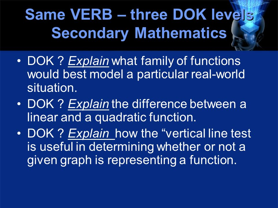 Same VERB – three DOK levels Secondary Mathematics DOK ? Explain what family of functions would best model a particular real-world situation. DOK ? Ex