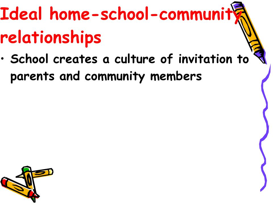 Ideal home-school-community relationships School creates a culture of invitation to parents and community members