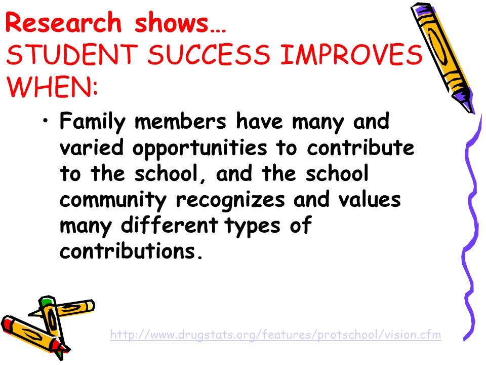 Research shows… STUDENT SUCCESS IMPROVES WHEN: Family members have many and varied opportunities to contribute to the school, and the school community recognizes and values many different types of contributions.