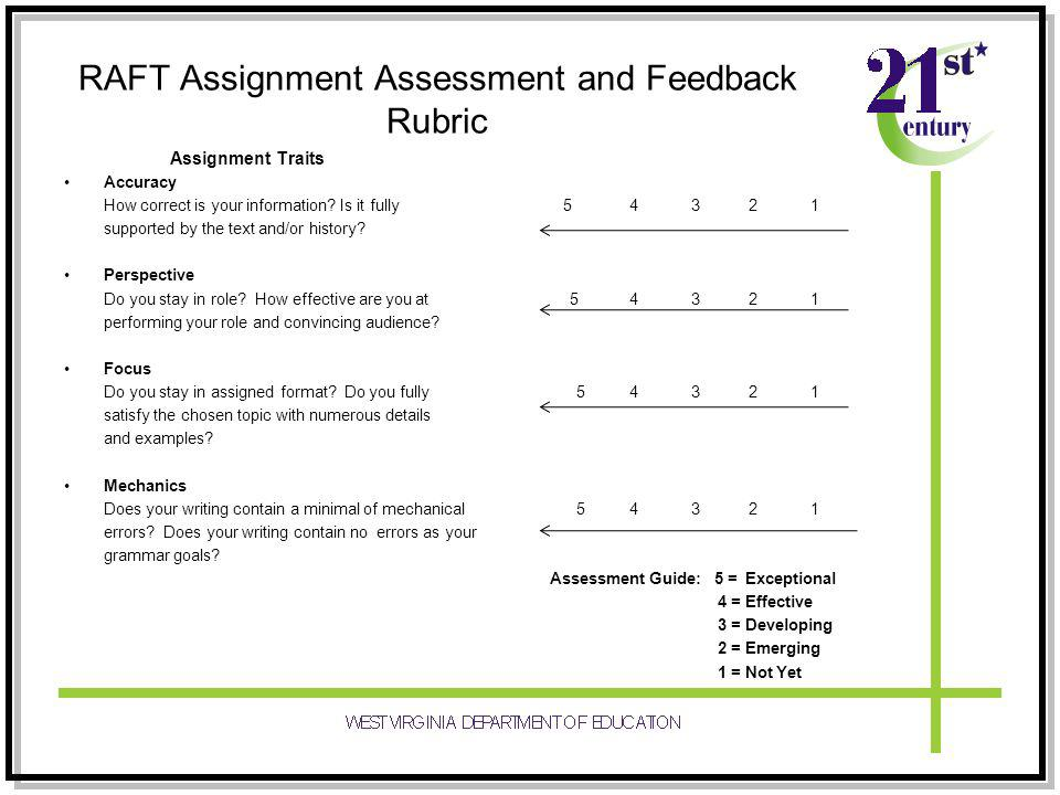 RAFT Assignment Assessment and Feedback Rubric Assignment Traits Accuracy How correct is your information.