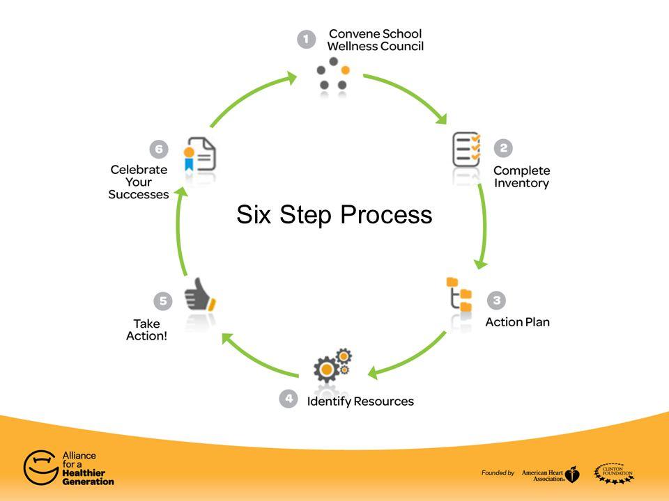 Six Step Process