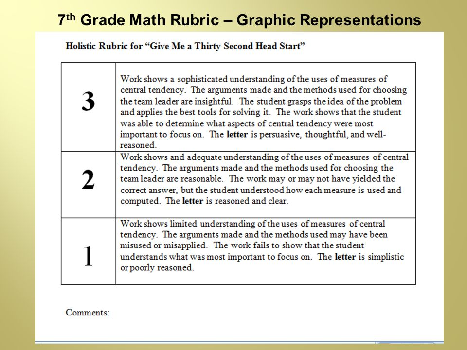 7 th Grade Math Rubric – Graphic Representations