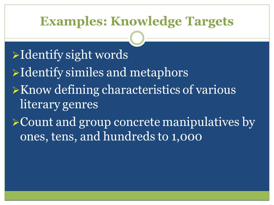 Examples: Knowledge Targets Identify sight words Identify similes and metaphors Know defining characteristics of various literary genres Count and gro
