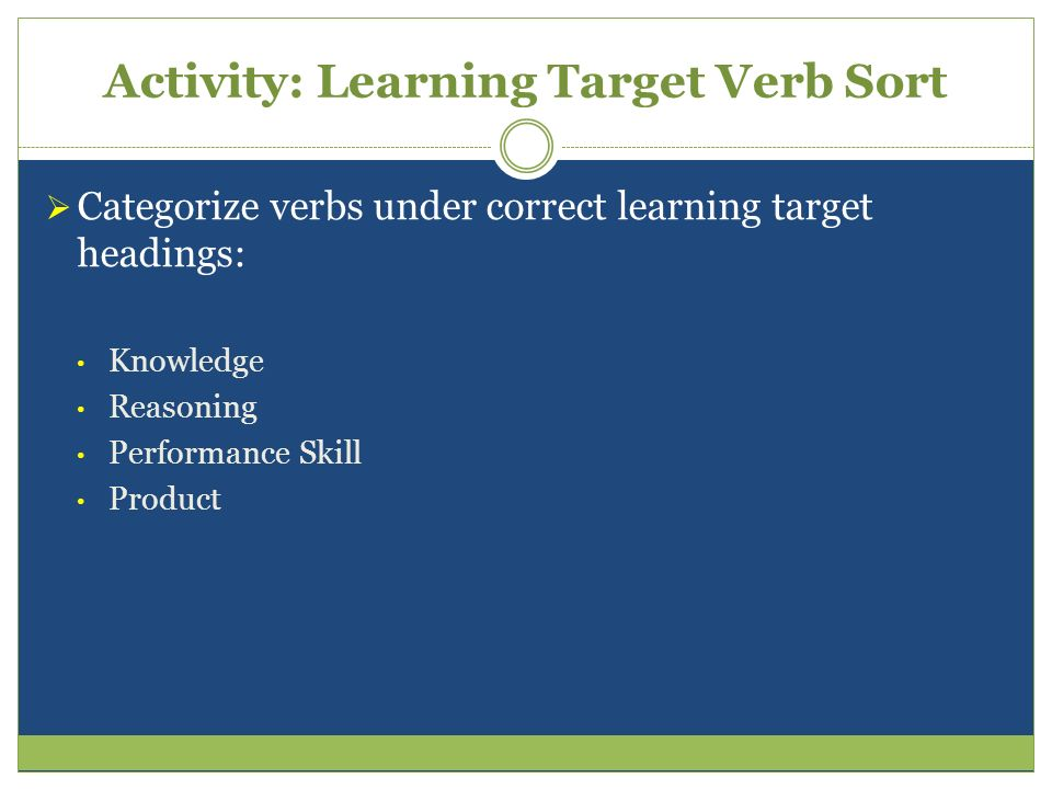 Activity: Learning Target Verb Sort Categorize verbs under correct learning target headings: Knowledge Reasoning Performance Skill Product