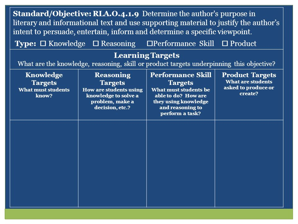 Standard/Objective: RLA.O.4.1.9 Determine the author's purpose in literary and informational text and use supporting material to justify the authors i