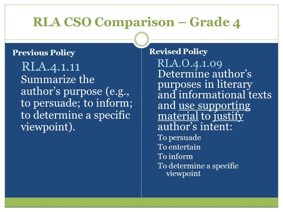 RLA CSO Comparison – Grade 4 Previous Policy RLA.4.1.11 Summarize the authors purpose (e.g., to persuade; to inform; to determine a specific viewpoint