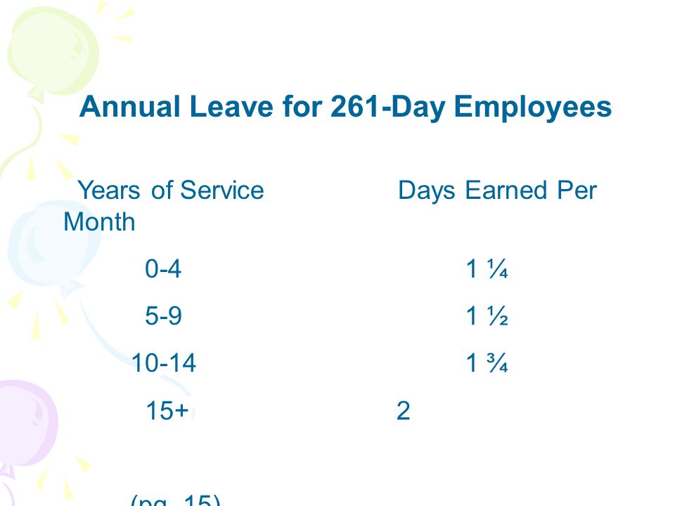 Annual Leave for 261-Day Employees Years of ServiceDays Earned Per Month 0-41 ¼ 5-91 ½ 10-141 ¾ 15+ 2 (pg. 15)