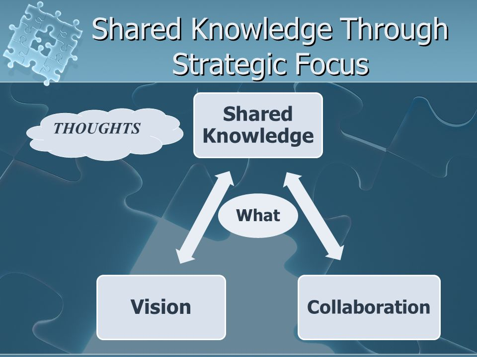 Shared Knowledge Through Strategic Focus Shared Knowledge Collaboration What Vision THOUGHTS