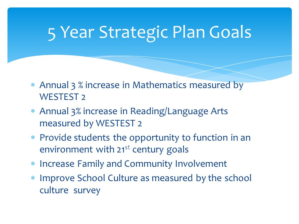 3 % Annual Increase in Mathematics Acuity/Everyday Math Benchmarks Math Consultant: Benchmarks, Data Analysis & Model Lessons Ongoing Everyday Math Professional Development Math Interventionist & Title 1 WESTEST 2 Attack strategies WESTEST vs.