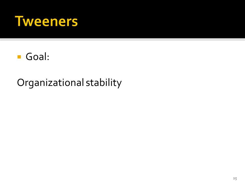 Goal: Organizational stability 25