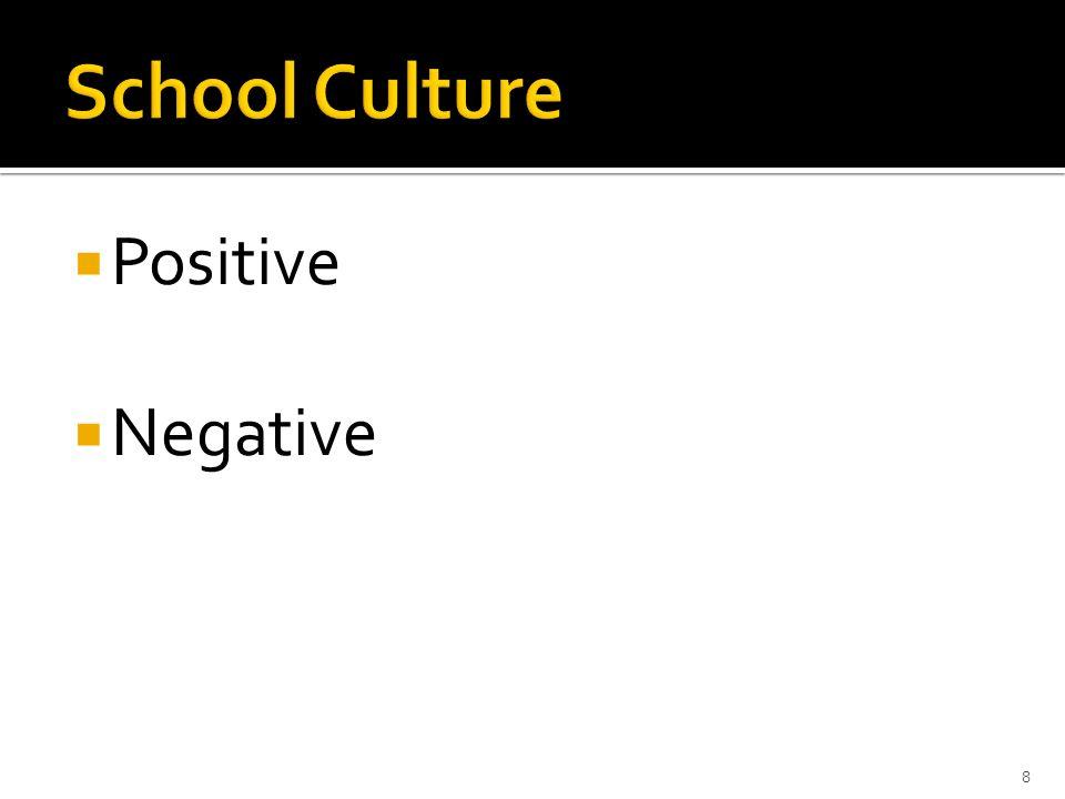 Positive Negative 8