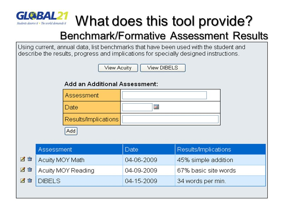 What does this tool provide? Benchmark/Formative Assessment Results