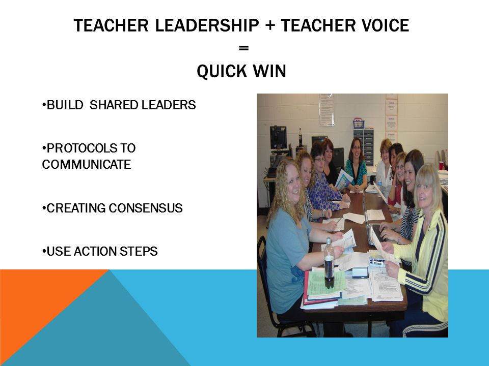 BUILD SHARED LEADERS PROTOCOLS TO COMMUNICATE CREATING CONSENSUS USE ACTION STEPS TEACHER LEADERSHIP + TEACHER VOICE = QUICK WIN