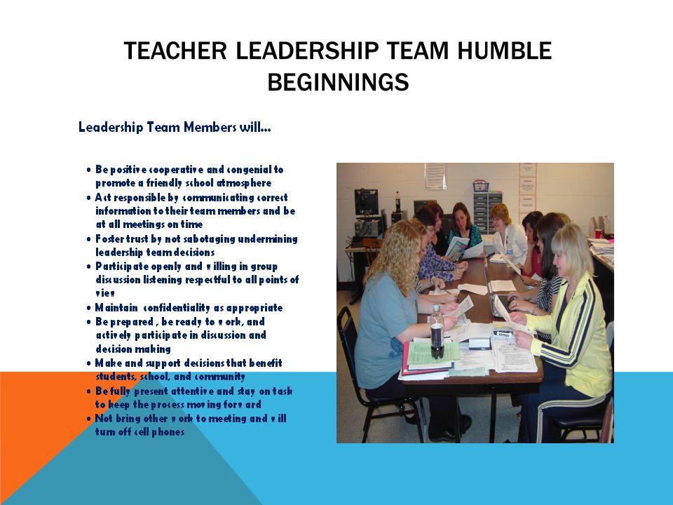 TEACHER LEADERSHIP TEAM HUMBLE BEGINNINGS