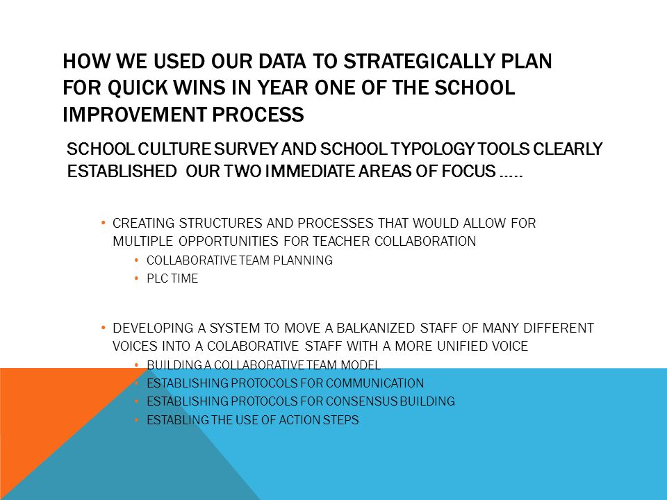 COLLABORATIVE TEAM PLANNNIG SHARING DATA SHARING BEST PRACTICE SETTING ACTION STEPS PLC ONGOING PD TARGETING DATA ANALYSIS INTERACTIVE FEEDBACK CREATING STRUCTURES AND PROCESSES THAT WOULD ALLOW FOR MULTIPLE OPPORTUNITIES FOR TEACHER COLLABORATION