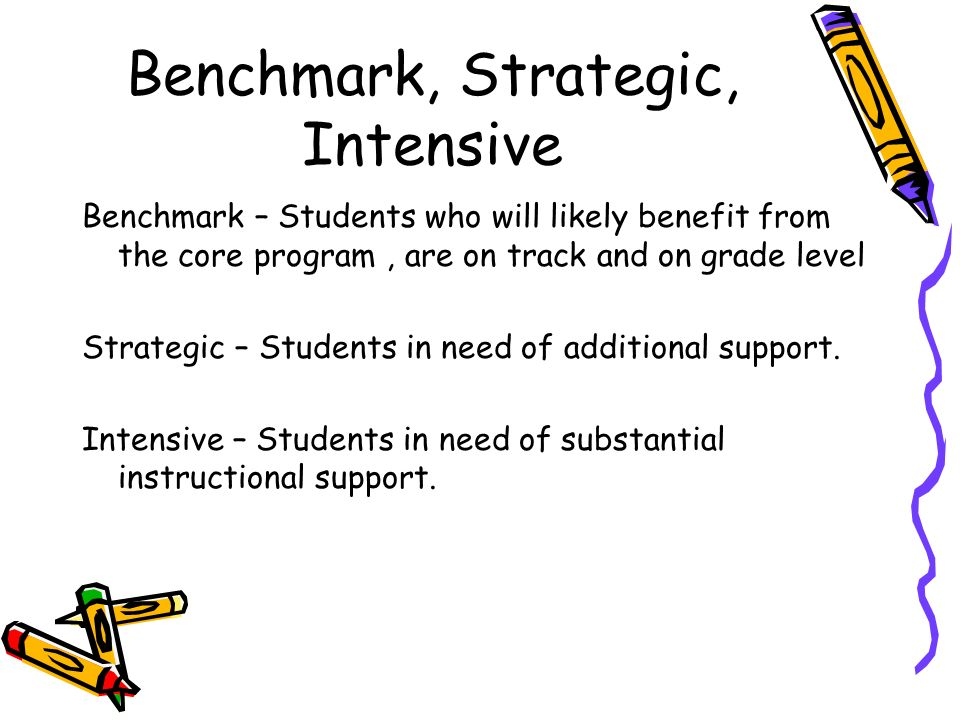 Benchmark, Strategic, Intensive Benchmark – Students who will likely benefit from the core program, are on track and on grade level Strategic – Students in need of additional support.