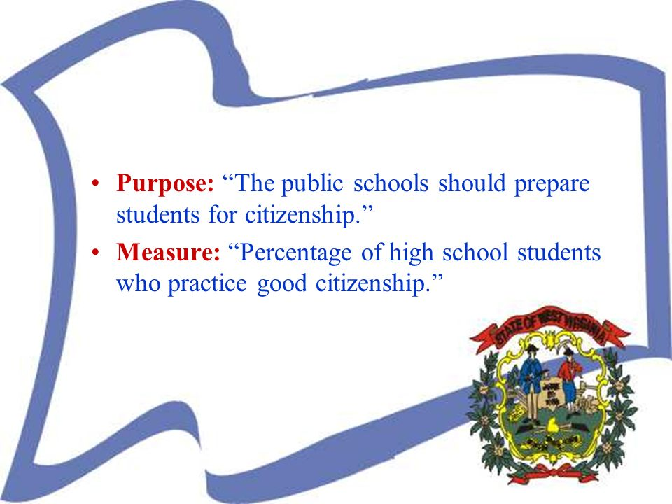 Purpose: The public schools should prepare students for citizenship. Measure: Percentage of high school students who practice good citizenship.