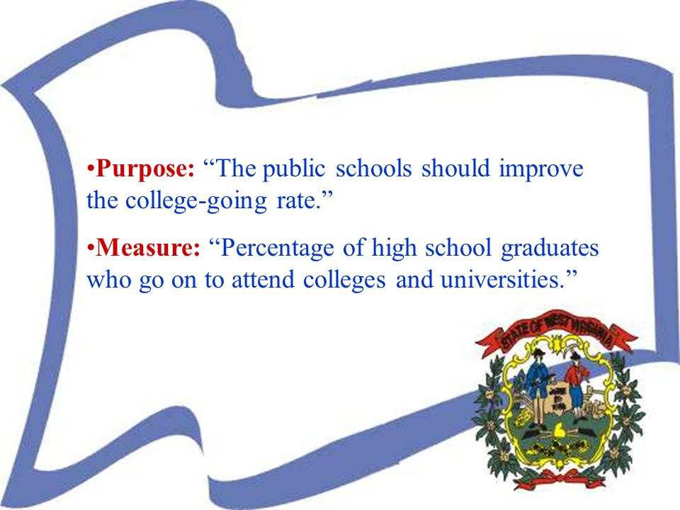 Purpose: The public schools should improve the college-going rate. Measure: Percentage of high school graduates who go on to attend colleges and unive