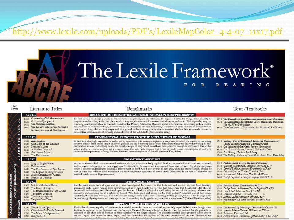 21 http://www.lexile.com/uploads/PDF's/LexileMapColor_4-4-07_11x17.pdf