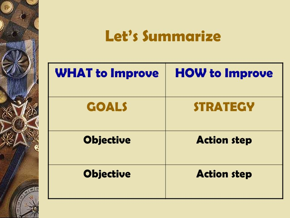 Lets Summarize WHAT to ImproveHOW to Improve GOALSSTRATEGY ObjectiveAction step ObjectiveAction step
